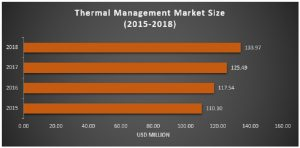Thermal-Management-Market.jpg